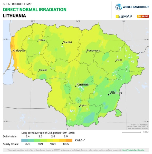 Direct Normal Irradiation, Lithuania