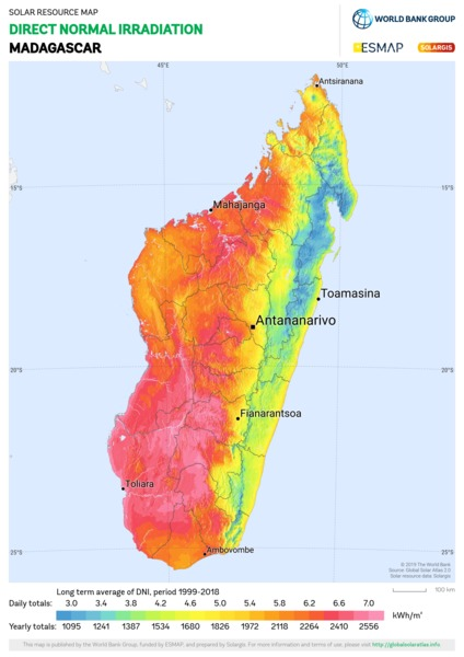 Direct Normal Irradiation, Madagascar