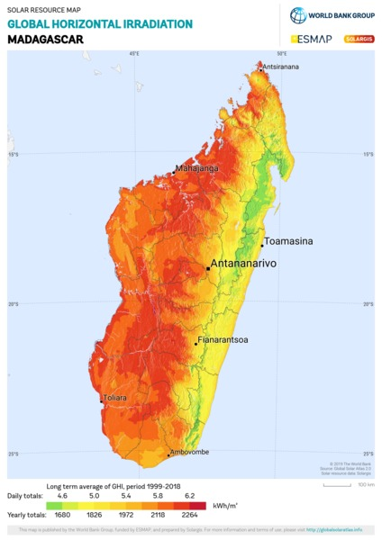 Global Horizontal Irradiation, Madagascar
