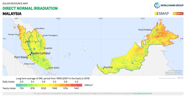 Direct Normal Irradiation, Malaysia