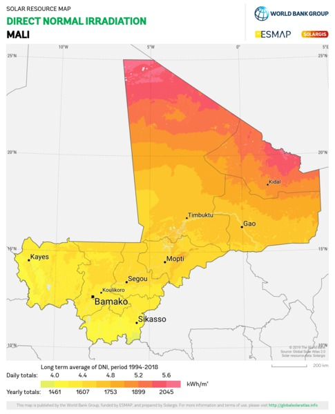 Direct Normal Irradiation, Mali
