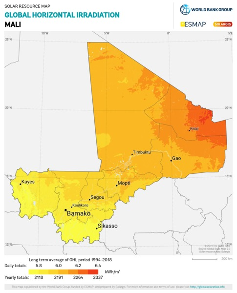Global Horizontal Irradiation, Mali
