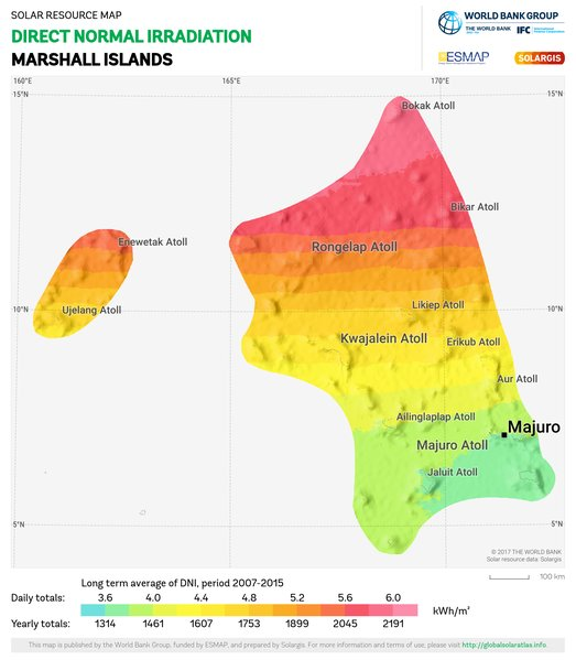 Direct Normal Irradiation, Marshall Islands