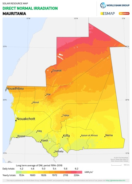 Direct Normal Irradiation, Mauritania