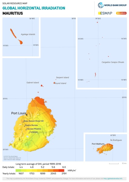 Global Horizontal Irradiation, Mauritius