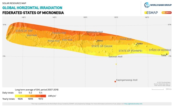 Global Horizontal Irradiation, Micronesia