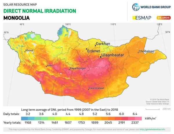 Direct Normal Irradiation, Mongolia