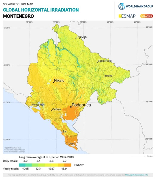 Global Horizontal Irradiation, Montenegro