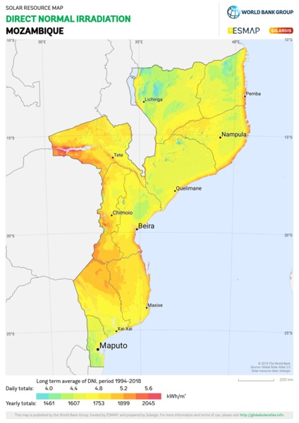 Direct Normal Irradiation, Mozambique
