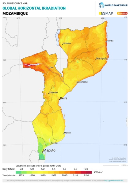 Global Horizontal Irradiation, Mozambique