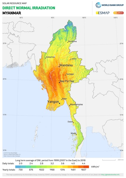 Direct Normal Irradiation, Myanmar