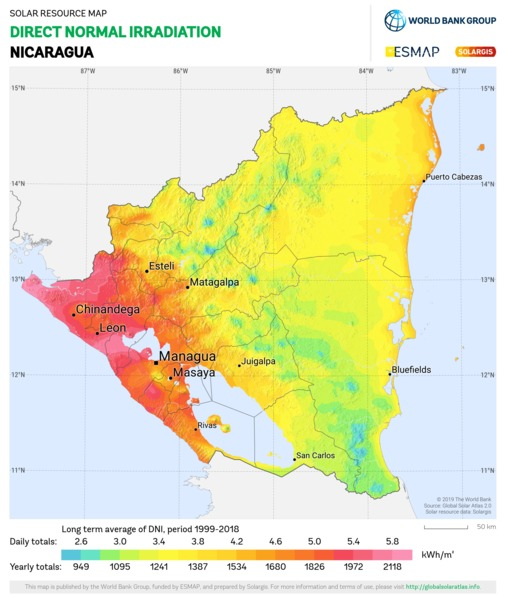 Direct Normal Irradiation, Nicaragua