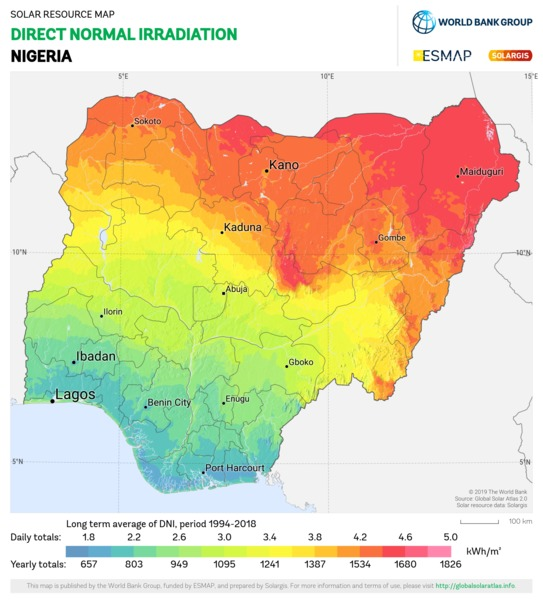 Direct Normal Irradiation, Nigeria