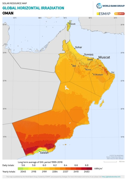 Global Horizontal Irradiation, Oman