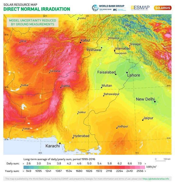 Direct Normal Irradiation, Pakistan