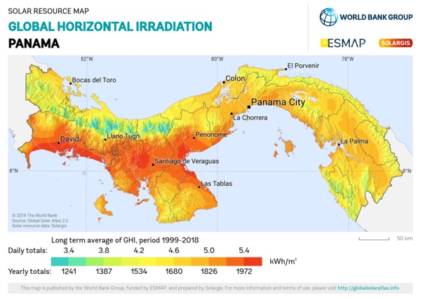 Global Horizontal Irradiation, Panama