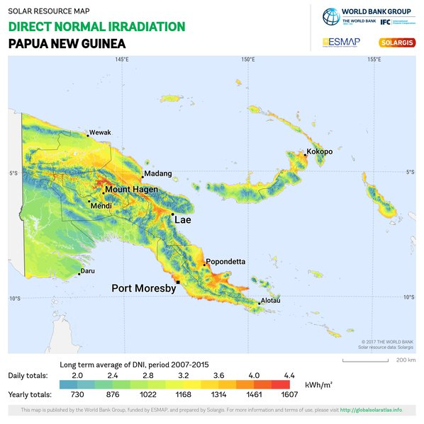 Direct Normal Irradiation, Papua New Guinea