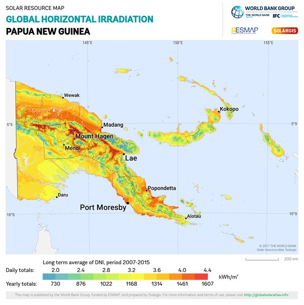 Global Horizontal Irradiation, Papua New Guinea