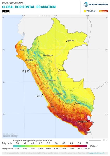 Global Horizontal Irradiation, Peru