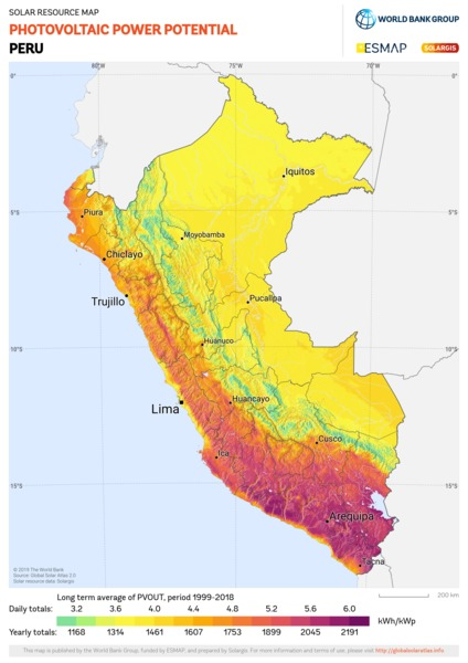 Photovoltaic Electricity Potential, Peru