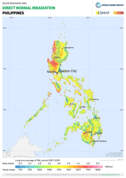 Direct Normal Irradiation, Philippines
