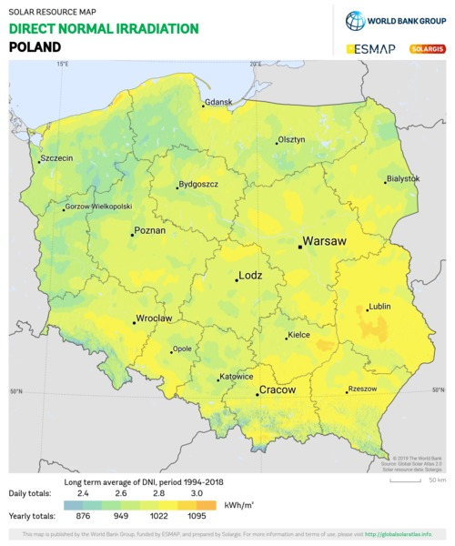 Direct Normal Irradiation, Poland