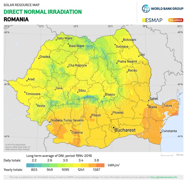 Direct Normal Irradiation, Romania