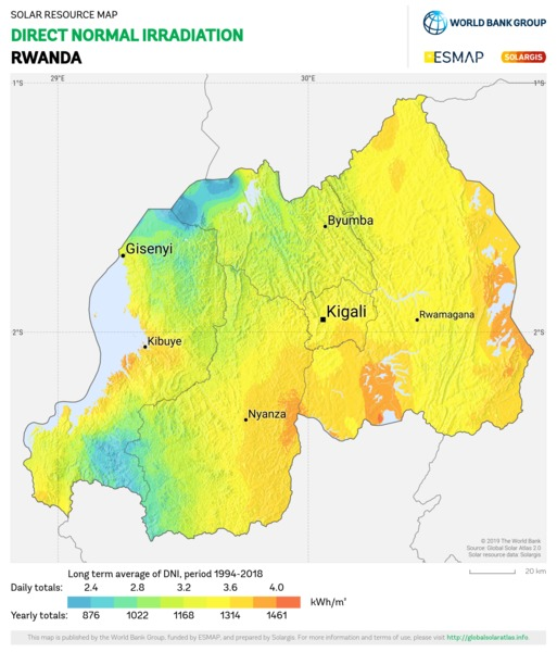 Direct Normal Irradiation, Rwanda