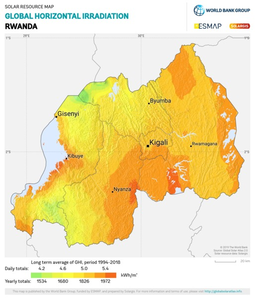 Global Horizontal Irradiation, Rwanda