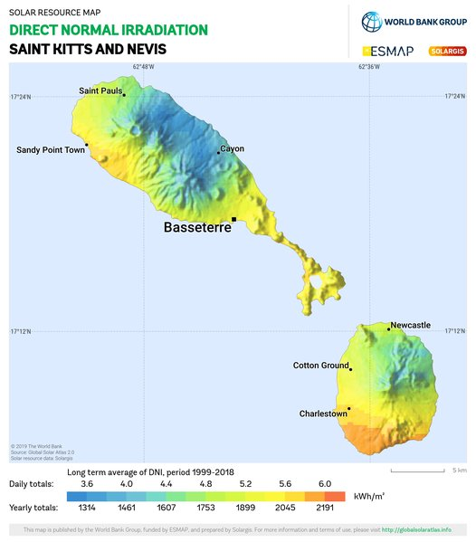 Direct Normal Irradiation, Saint Kitts and Nevis