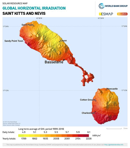 Global Horizontal Irradiation, Saint Kitts and Nevis