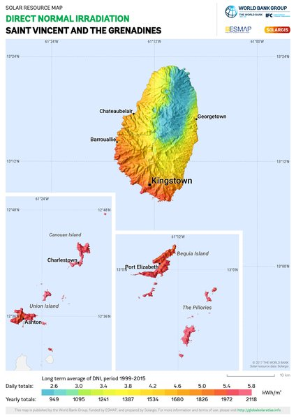 Direct Normal Irradiation, Saint Vincent and the Grenadines