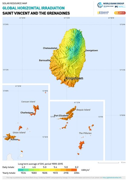 Global Horizontal Irradiation, Saint Vincent and the Grenadines