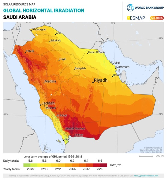Global Horizontal Irradiation, Saudi Arabia