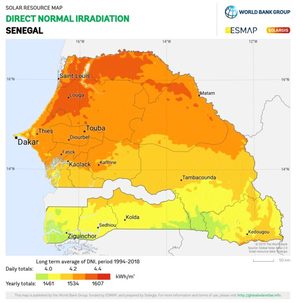 Direct Normal Irradiation, Senegal