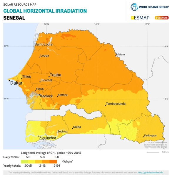 Global Horizontal Irradiation, Senegal