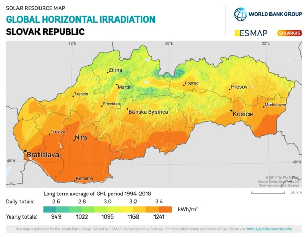 Global Horizontal Irradiation, Slovakia