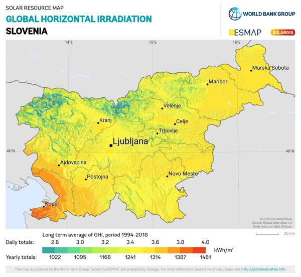Global Horizontal Irradiation, Slovenia