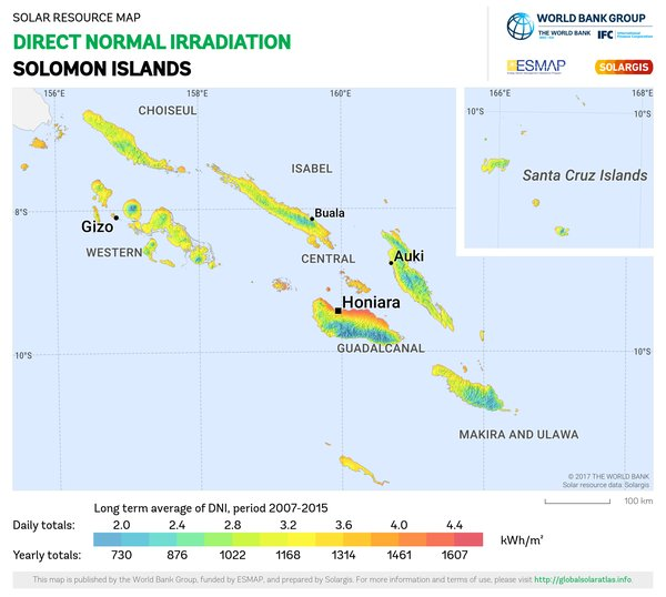 Direct Normal Irradiation, Solomon Islands
