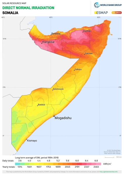 Direct Normal Irradiation, Somalia