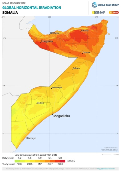 Global Horizontal Irradiation, Somalia