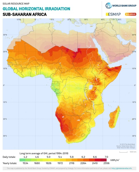 Global Horizontal Irradiation, Sub-Saharan Africa