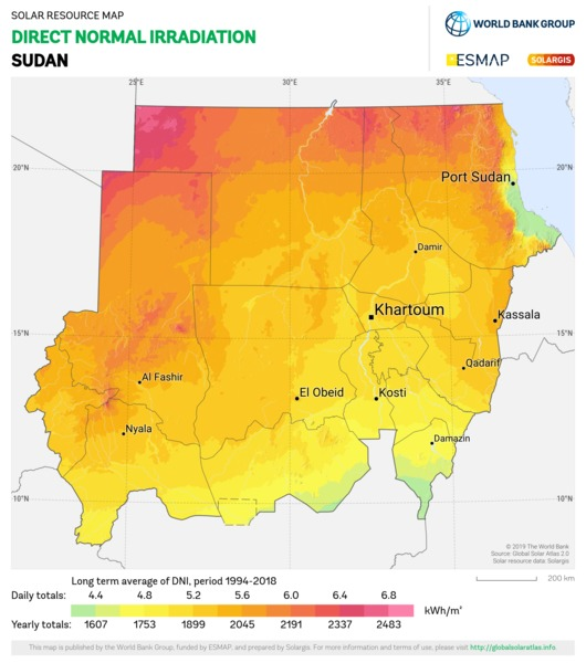 Direct Normal Irradiation, Sudan