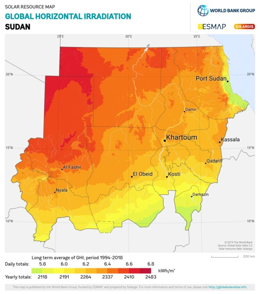 Global Horizontal Irradiation, Sudan