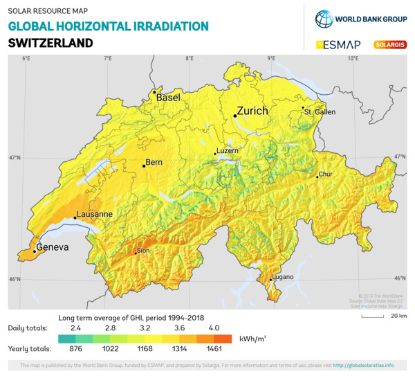 Global Horizontal Irradiation, Switzerland