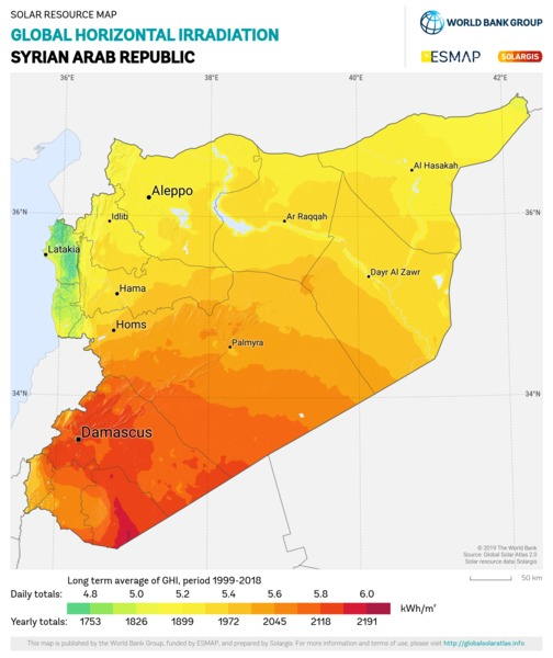 Global Horizontal Irradiation, Syrian Arab Republic