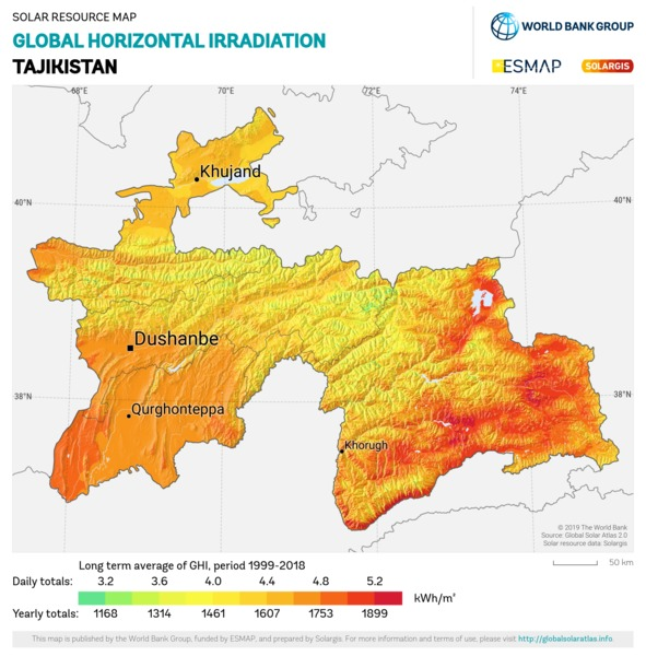 Global Horizontal Irradiation, Tajikistan