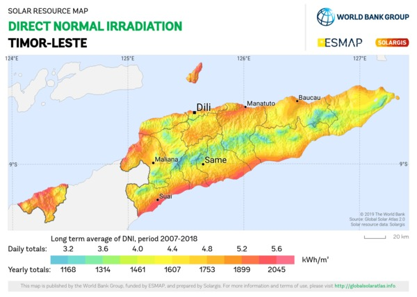 Direct Normal Irradiation, Timor Leste