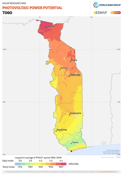 Photovoltaic Electricity Potential, Togo