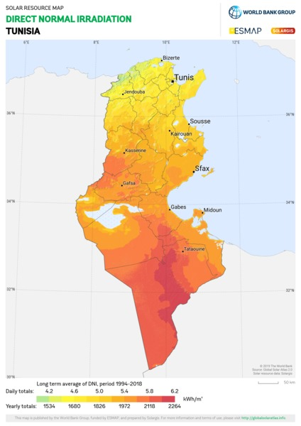 Direct Normal Irradiation, Tunisia